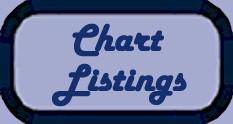 Chart Listings